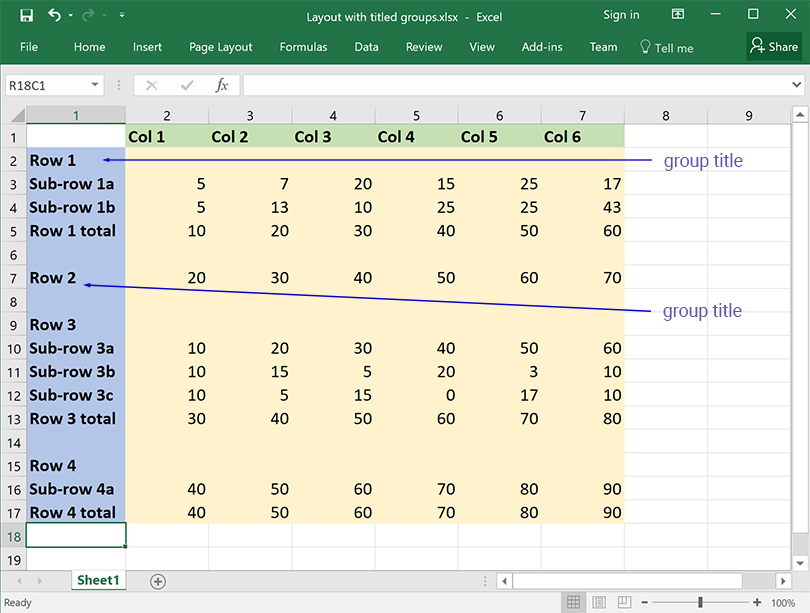layout with titled groups