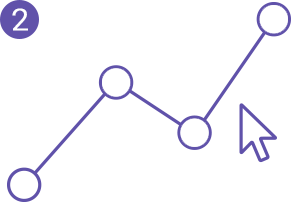 2. line plot