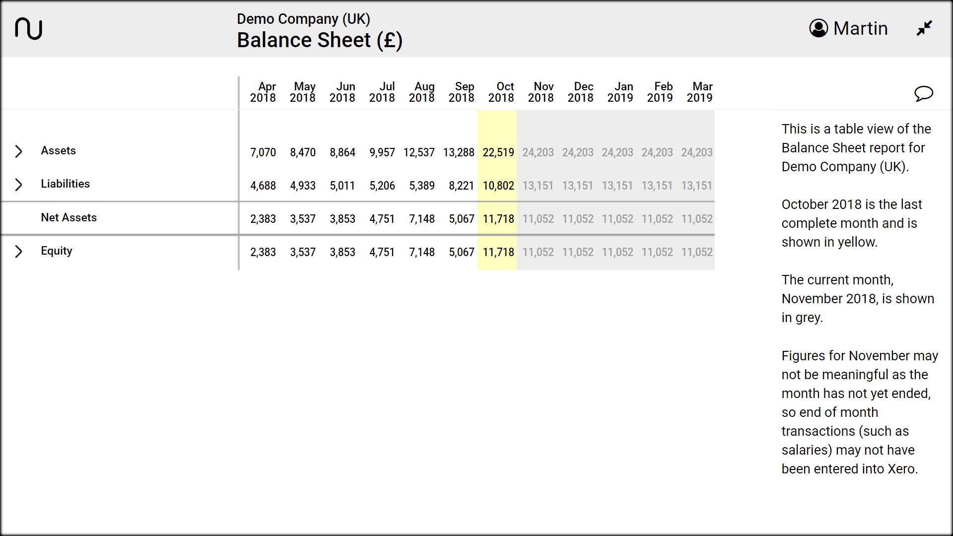 balance sheet4